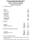 Simple copy of latest audited financial statement