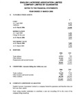 2 latest years audited financial report